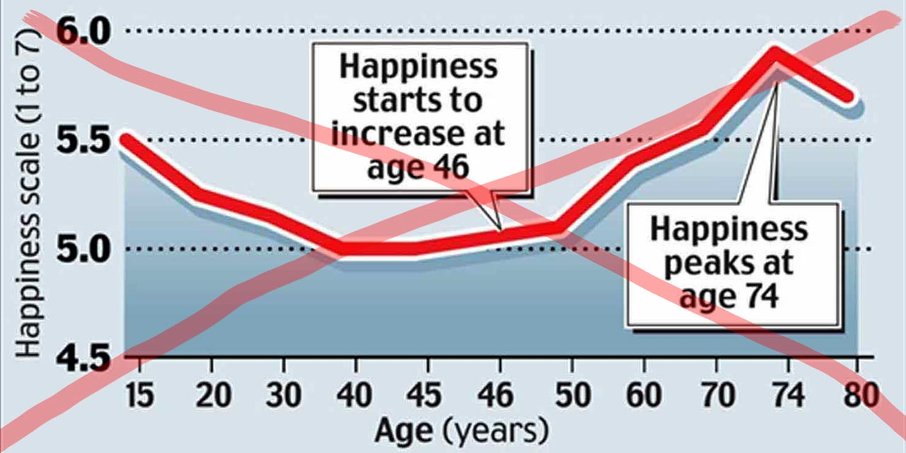 happiness chart 1